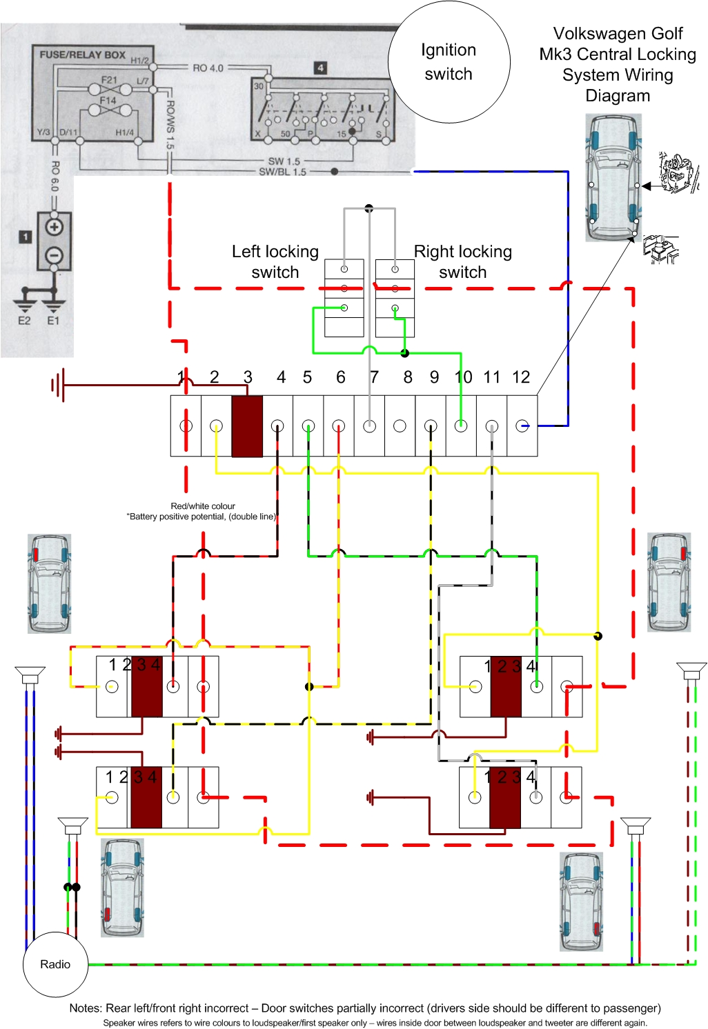 Rhino Central Locking Wiring Diagram Wiring Diagram